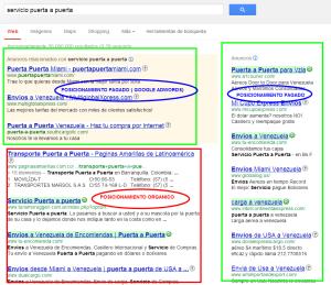 Google Adwords, resultado de busquedas, mostrando resultados organicos y los que son PPC par aservicio puerta a puerta